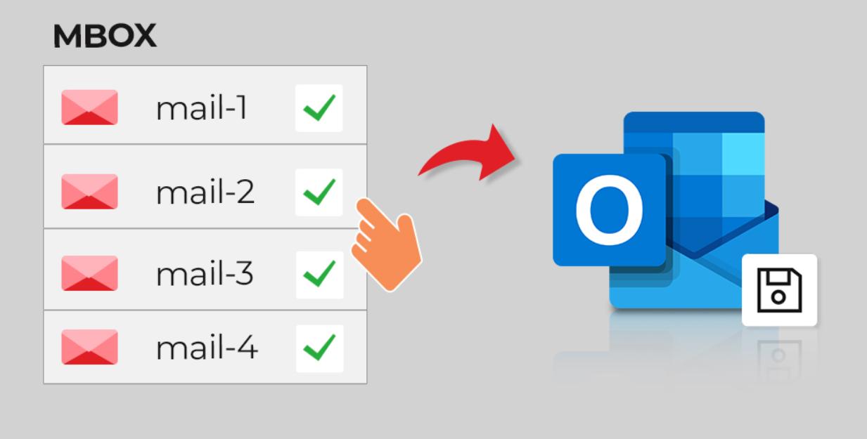 How to Open MBOX File in Outlook Mac OS X